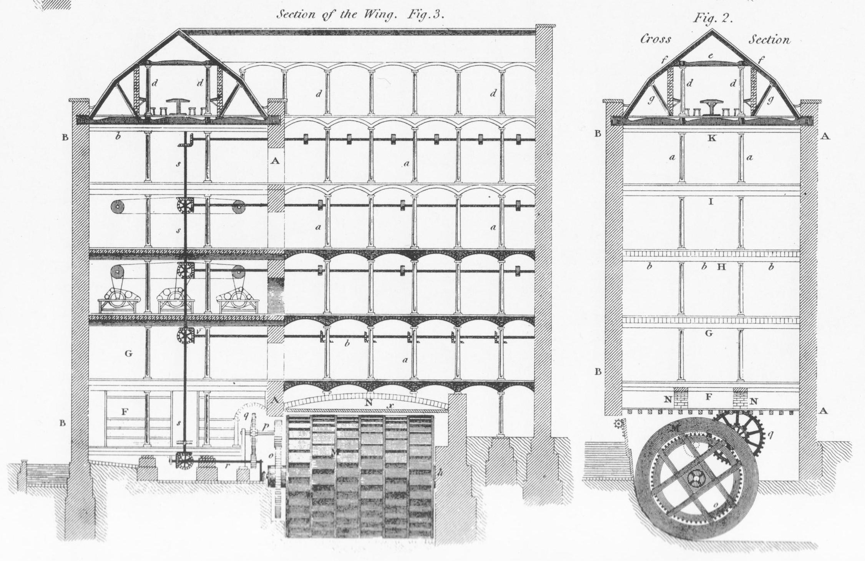 doorsnede aandrijving vroege vroege fabriek 2